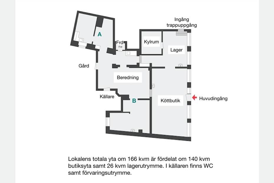 Sankt Petri Kyrkogata 5, Centrum, Lund - Butik Kontor Övrigt
